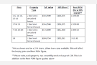 stratford-road-hockley-heath-plots-rent-and-prices-35-image
